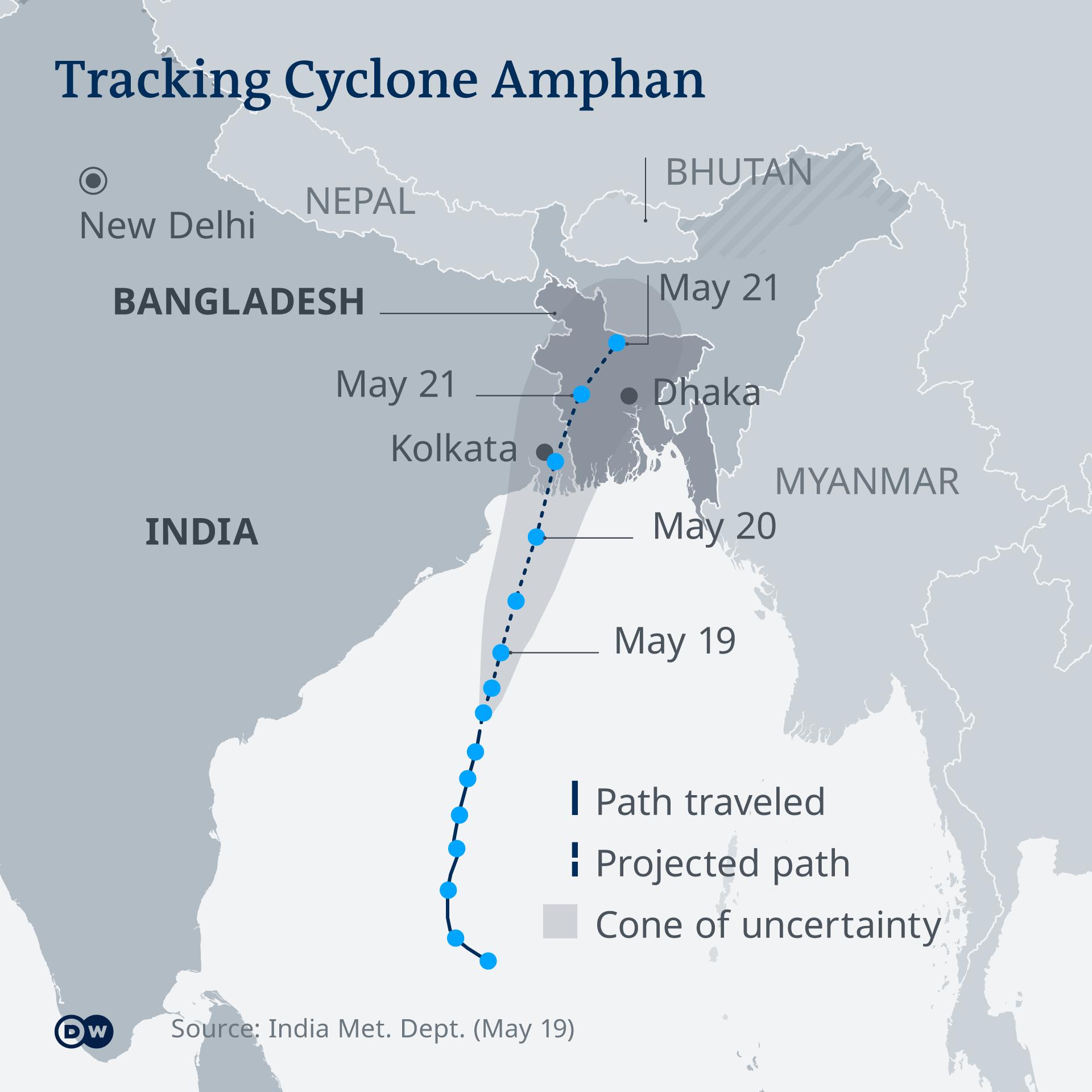 Infografik Zyklon Amphan EN