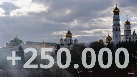 Zwiebeltürme von Moskau