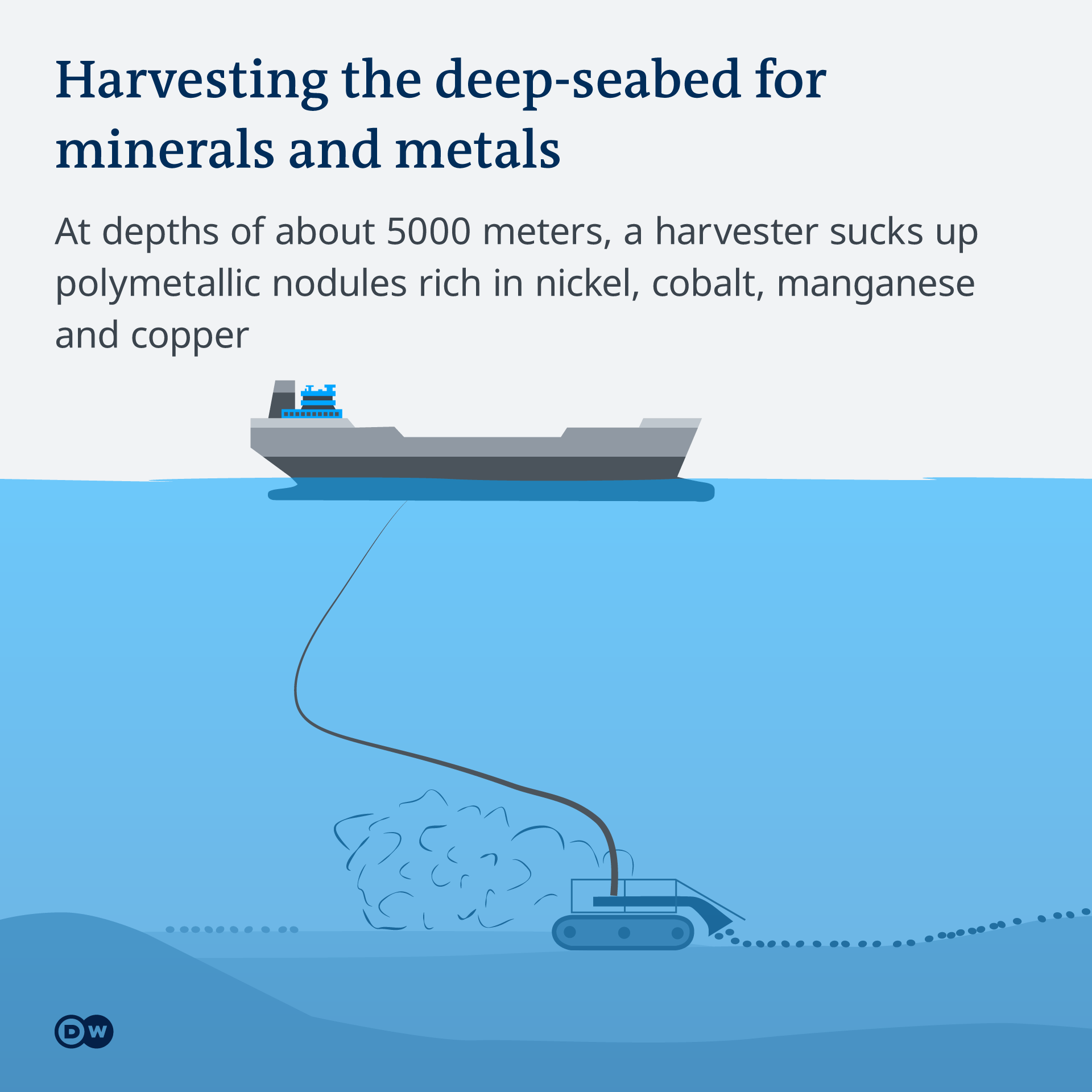 Infographic deep-sea mining harvester EN