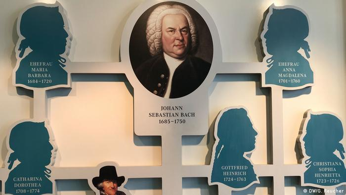 Bachfest 2019   Bachmuseum Leipzig
