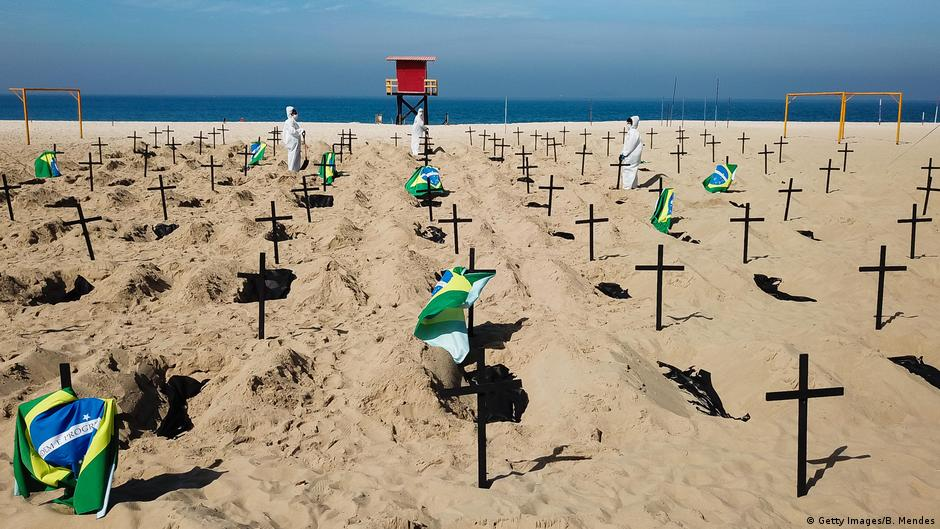 Coronavirus latest: Rio activists dig Copacabana graves in protest against Bolsonaro - RapidAPI