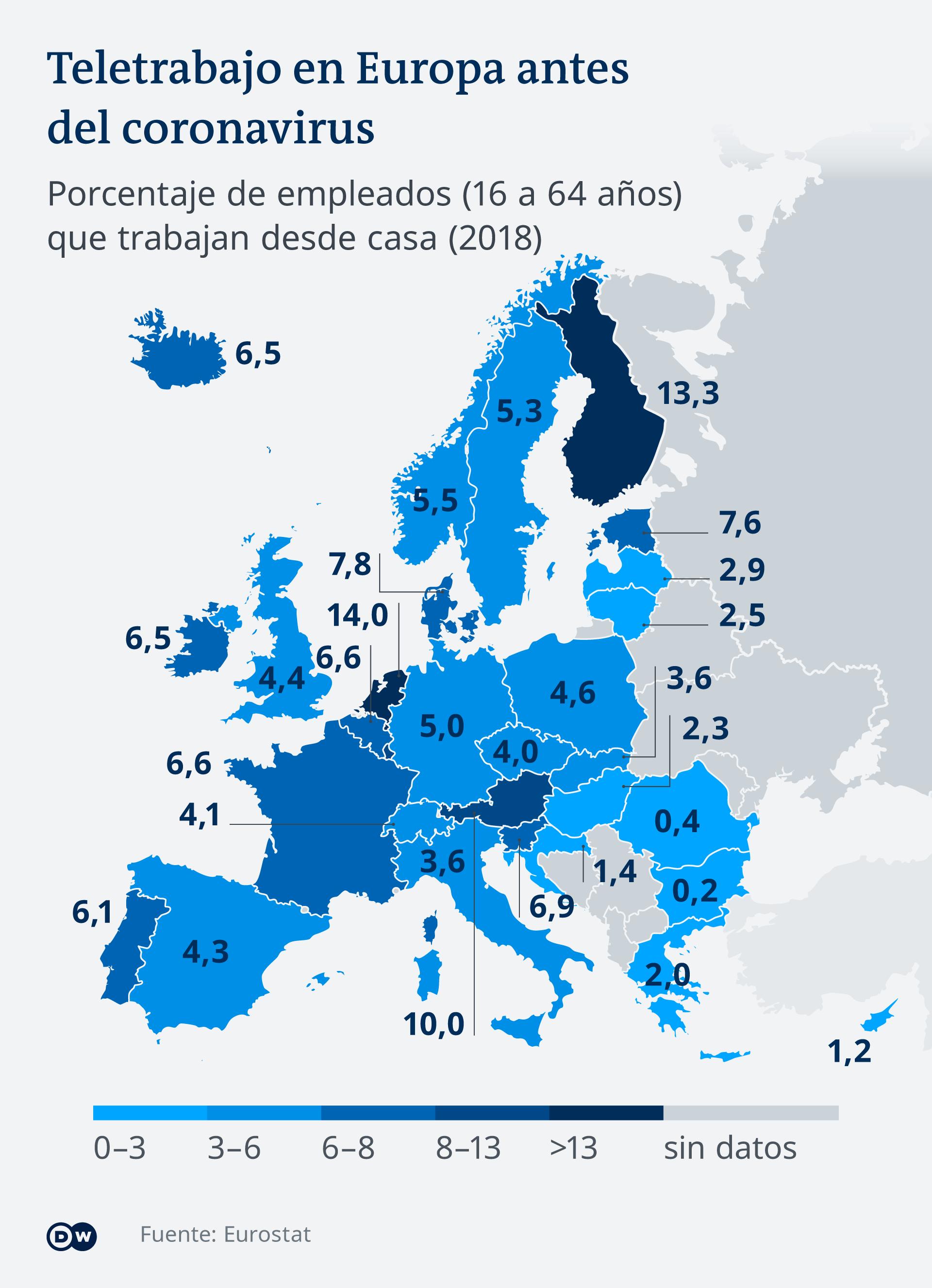 Infografik Anteil der Bevölkerung die von zuhause aus arbeitet ES