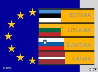 An image of the EU flag and the flags of Estonia, Latvia, Slovenia, and Lithuania.