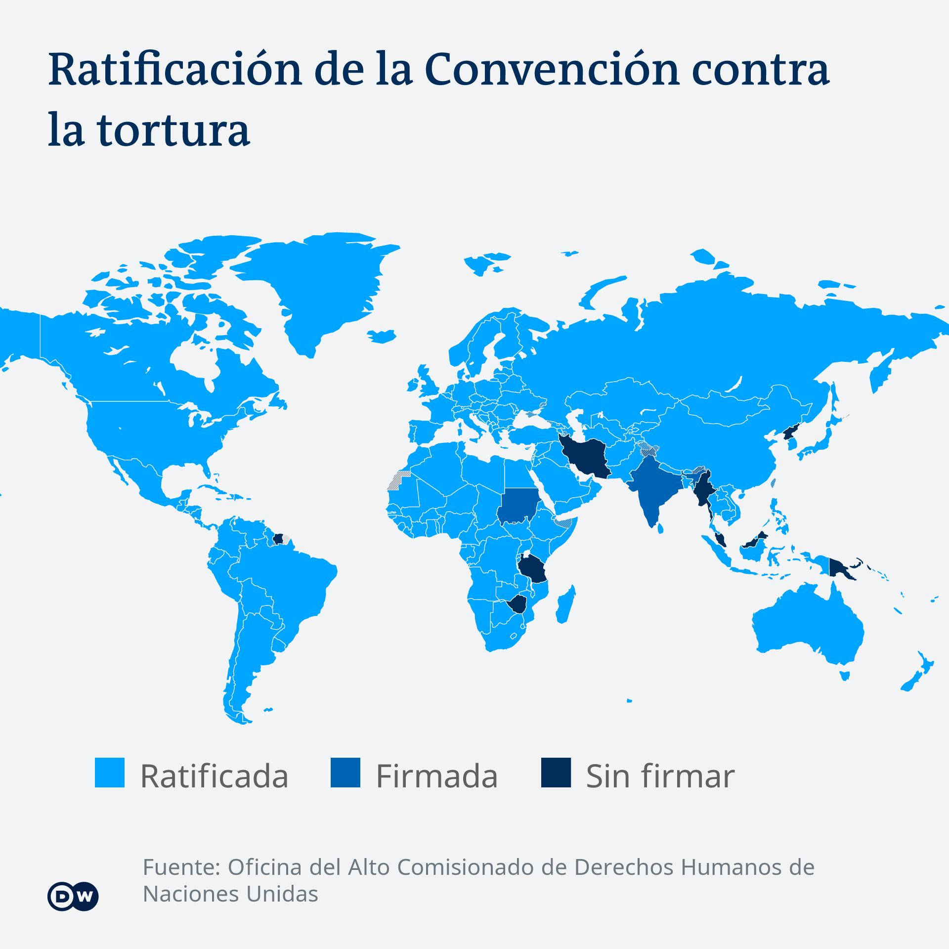 Infografik Karte OHCHR Gegen Folter Ratifizierung ES