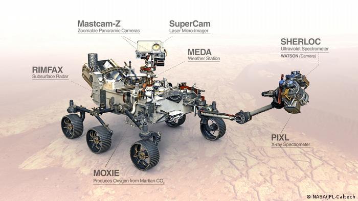 Rover Perseverance NASA dilengkapi banyak instrumen termodern untuk meneliti lebih akurat permukaan, bagian bawah tanah dan atmosfir Mars