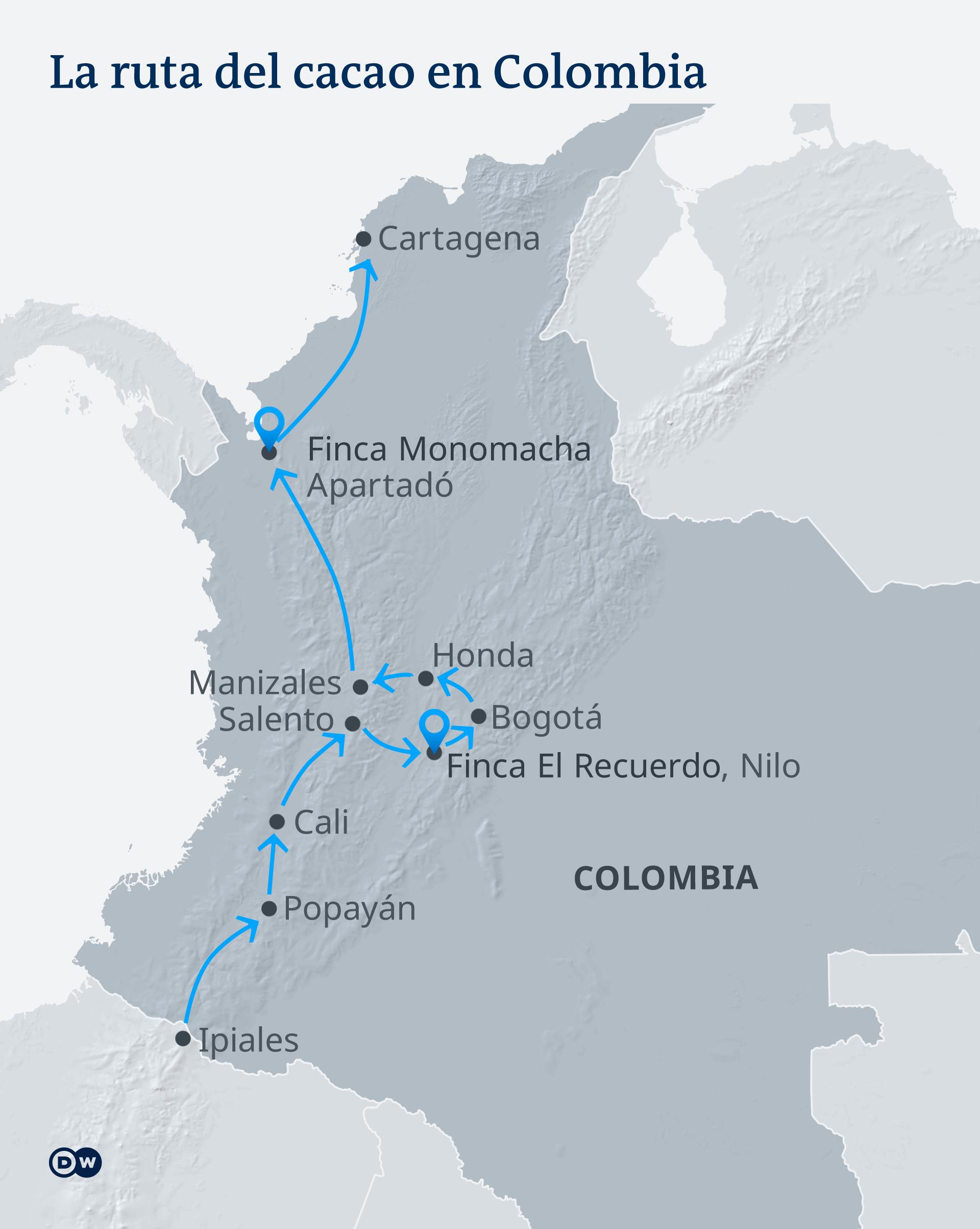 Infografik Kakaoroute Kolumbien ES