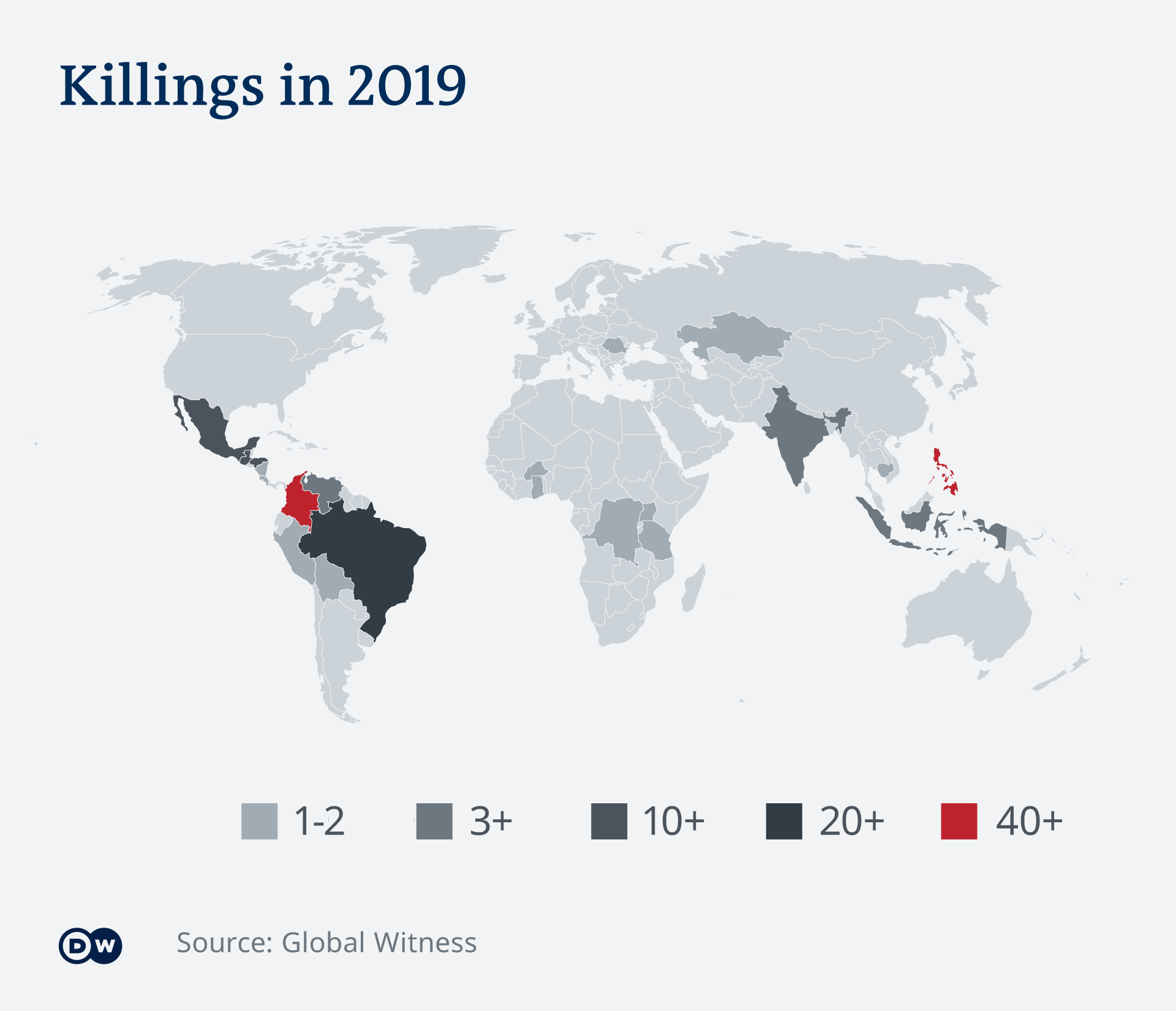 An infographic showing the number of killings in 2019
