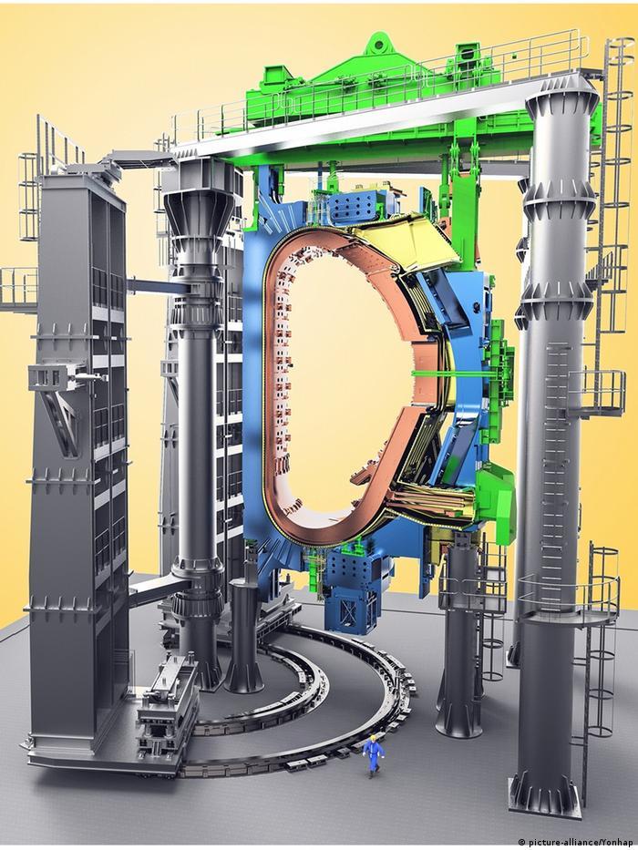 Frankreich ITER Kernfusionsreaktor
