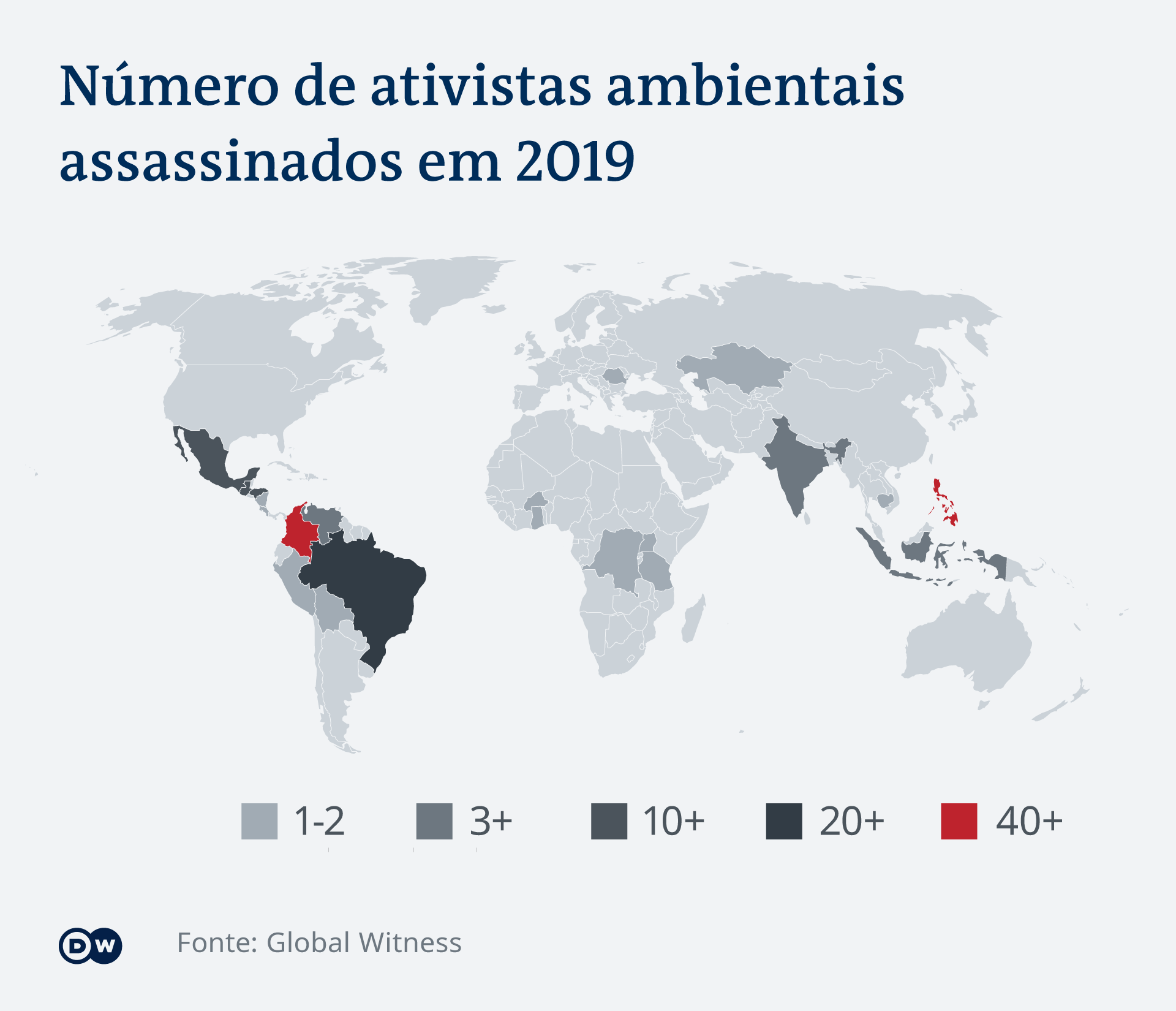 Número de ativistas ambientais assassinados em 2019 - Global Witness