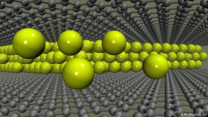 Molecular model: Sodium between two graphene layers