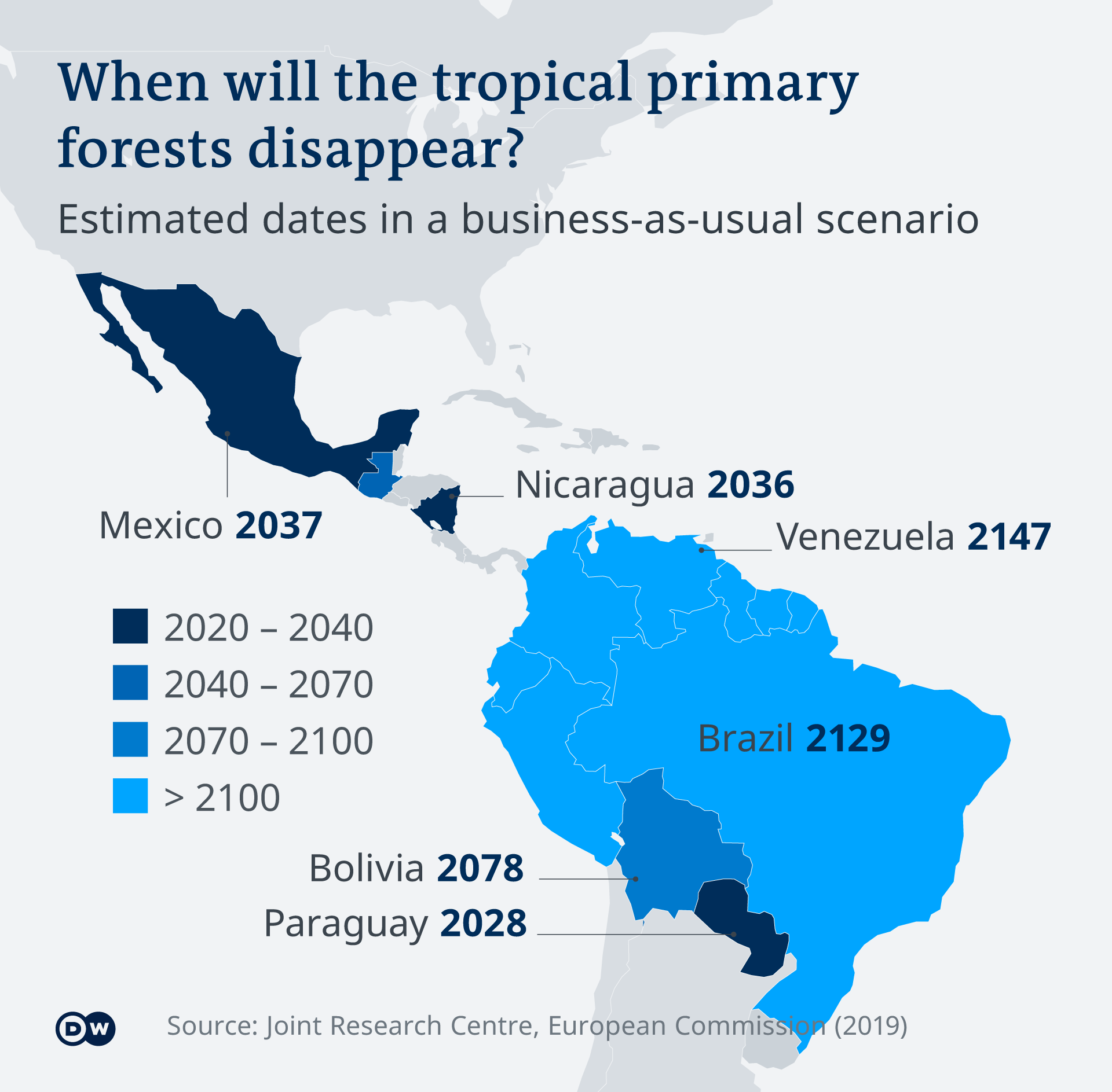 Inforgraphic showing projected destruction of tropical forests in South/Central America