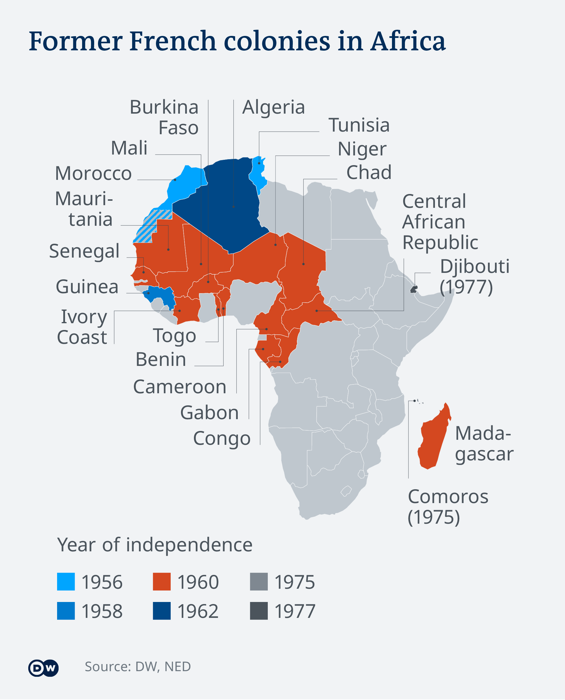 Infographic showing former French colonies in Africa