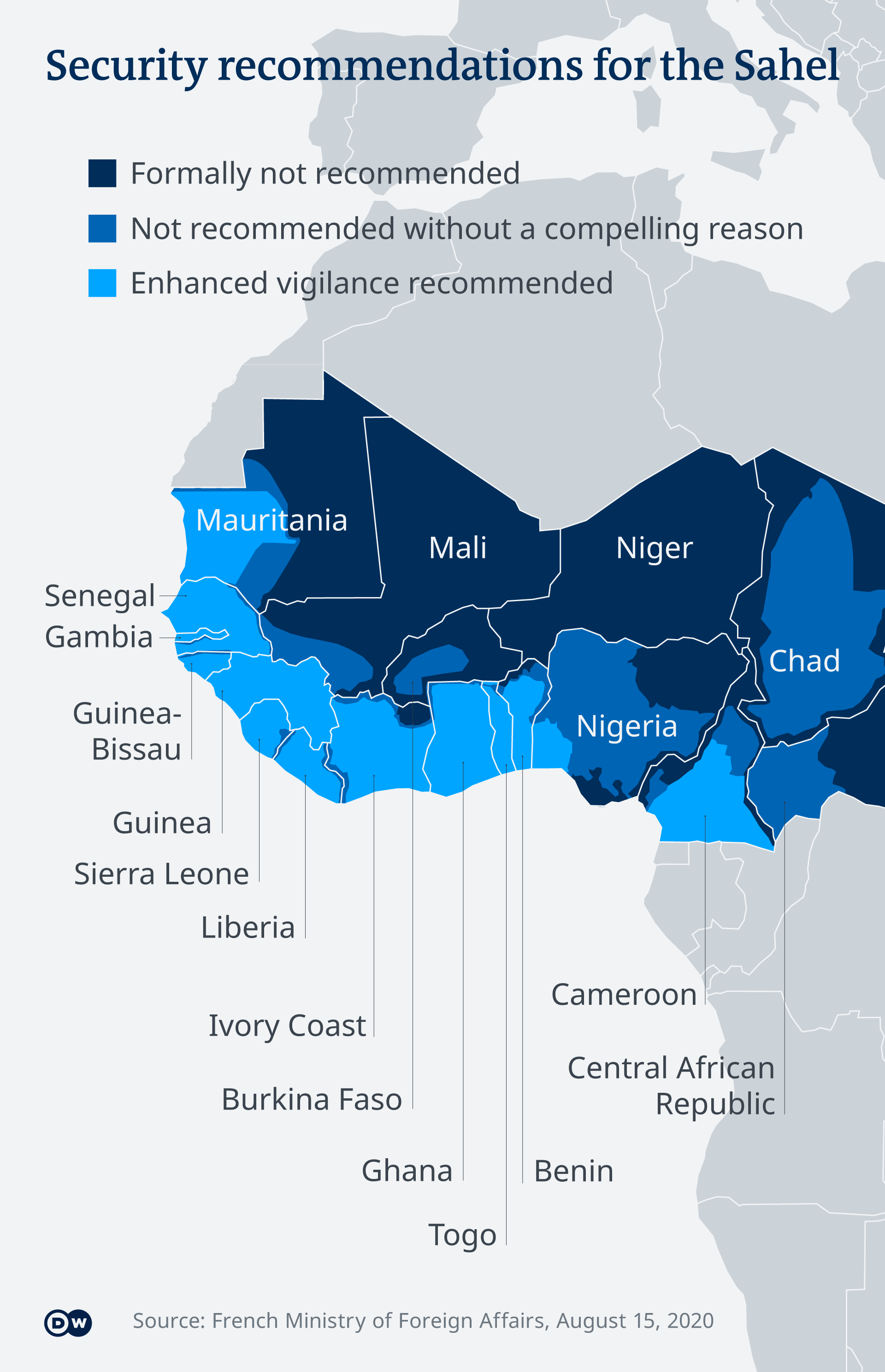 The secuity situation in the Sahel region
