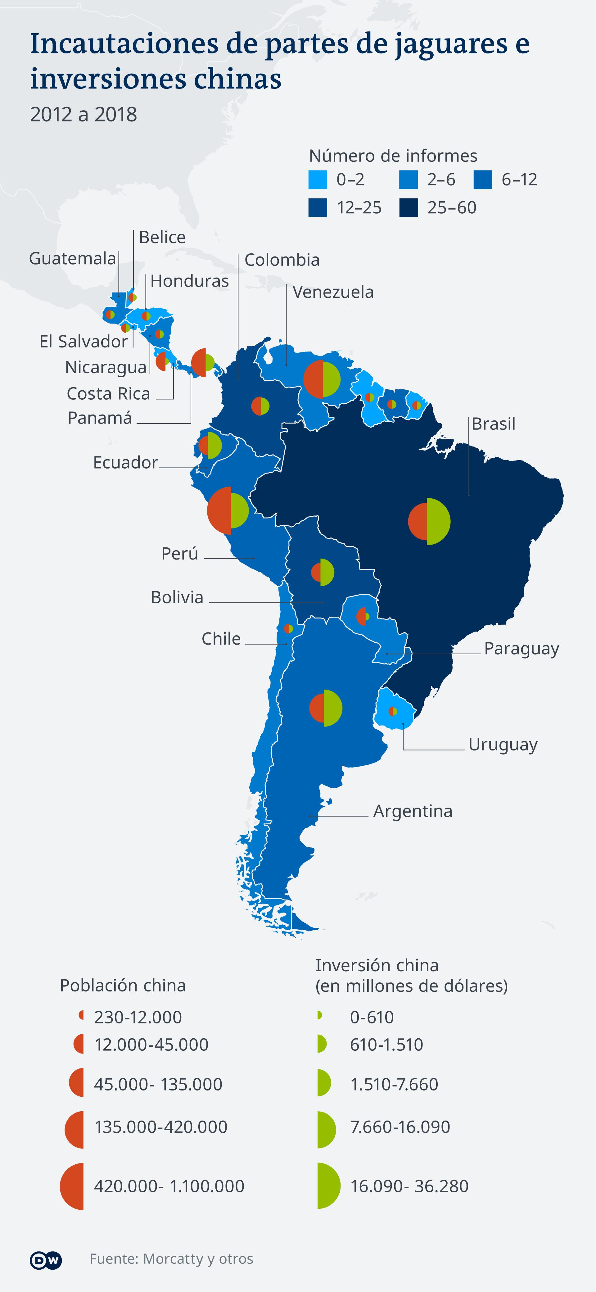 Infografik Jaguarschwund Lateinamerika ES