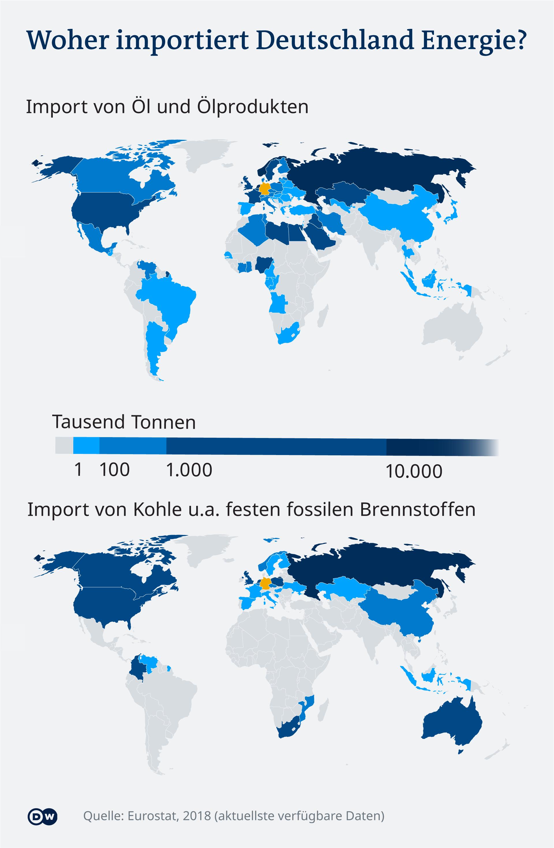 Niemcy opierają swoją energię głównie na imporcie