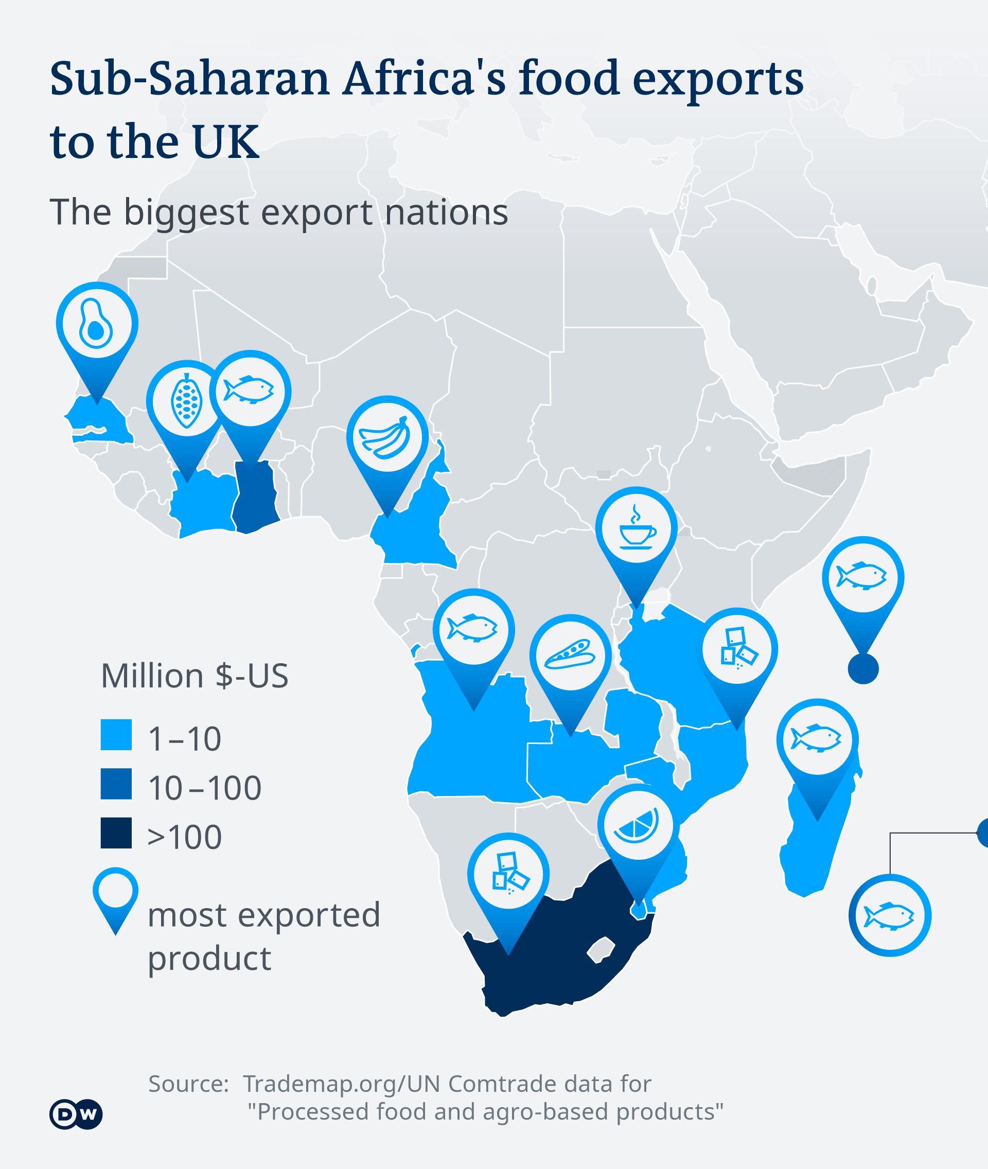 Infografik Karte Lebensmittelexporte Afrika ins Vereinigte Königreich Version 2 EN
