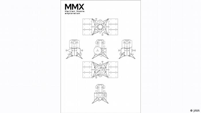 Sketch of the MMX spacecraft from six angles