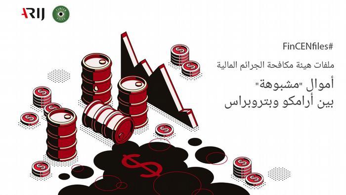 Infografik Grafik Petrobars Finanz FinCenFiles AR ****Achtung NUR und AUSCHLIESSLICH zur Verwdendung Berichterstattung FinCEN Files