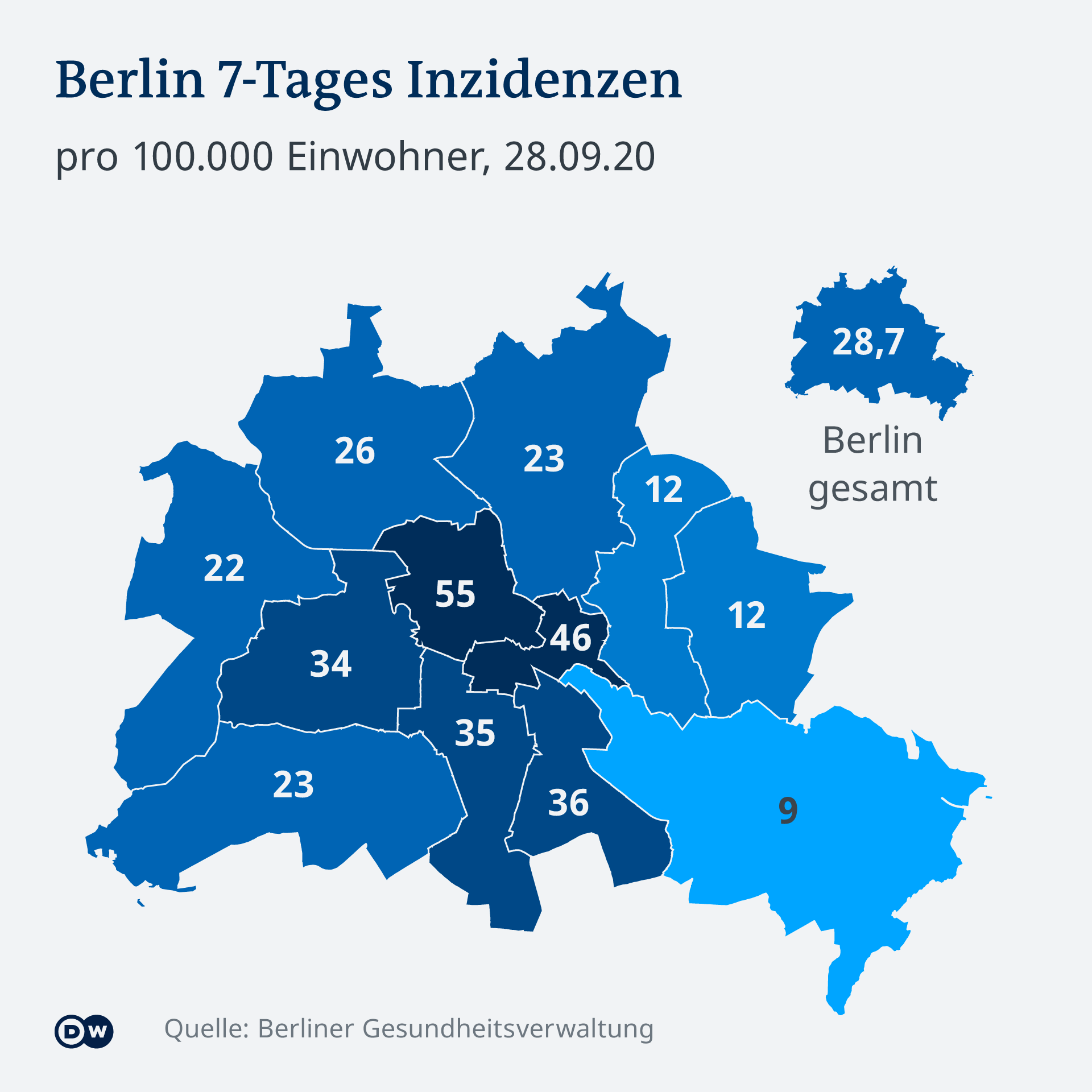 Infografik Berlin 7-Tages Inzidenzen DE