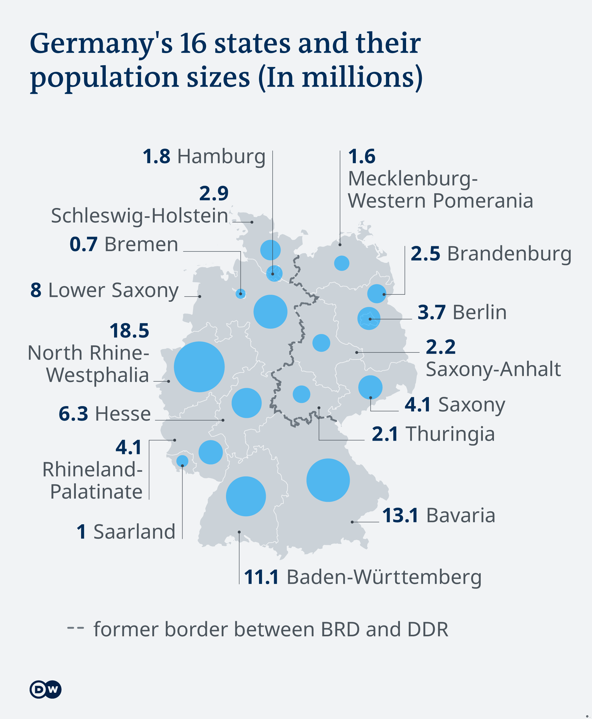 Map showing Germany's federal states and their population sizes