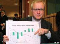 Ο επίτροπος Νομισματικών Υποθέσεων Όλι Ρεν