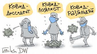 Карикатура Сергея Ёлкина на тему отношения к коронавирусу