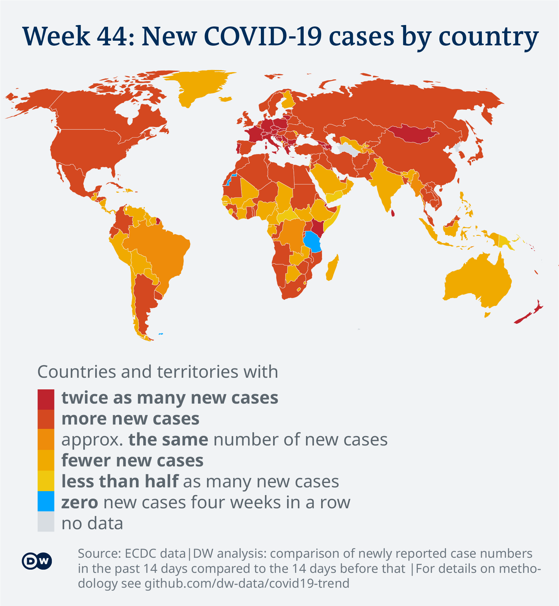 COVID-19 global new case numbers trend