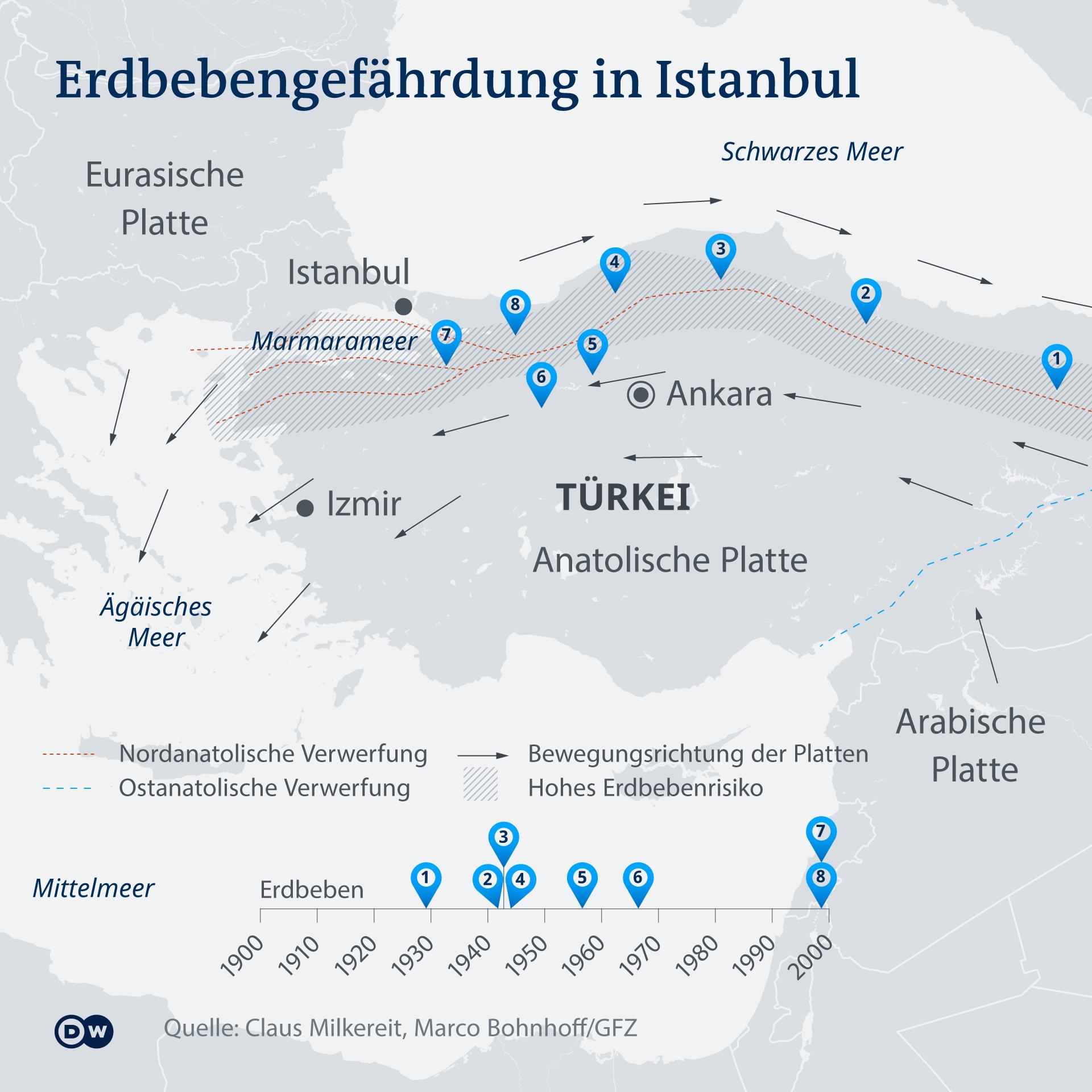 Infografik Karte Erdbebengefährdung in Istanbul DE