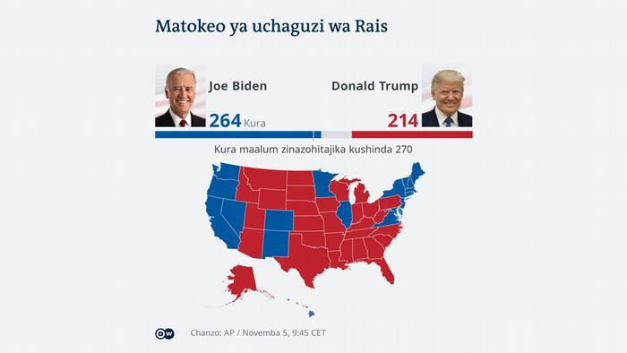 Infografik US Wahl 2020 Joe Biden Donald Trump