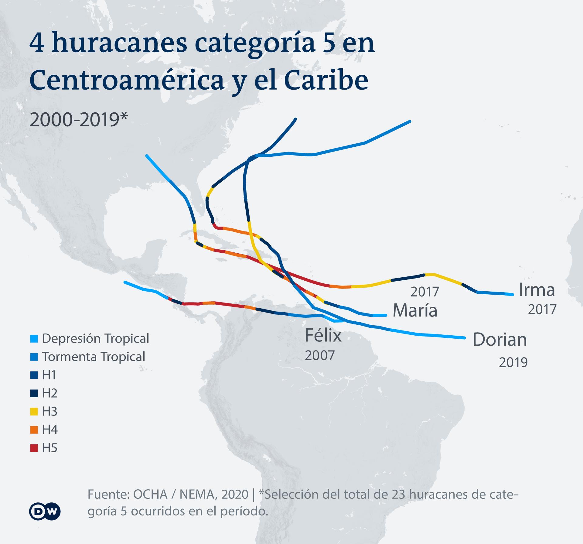 Infografik Karte Hurrikan Lateinamerika ES