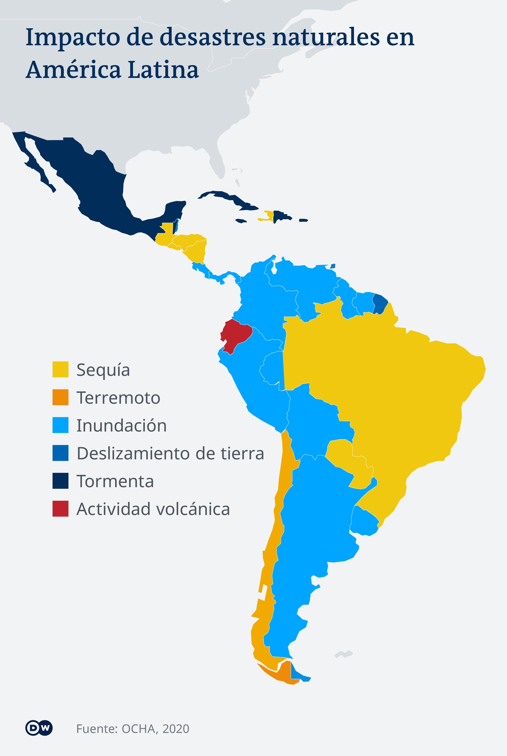 Infografik Auswirkungen von Naturkatastrophen in Lateinamerika ES