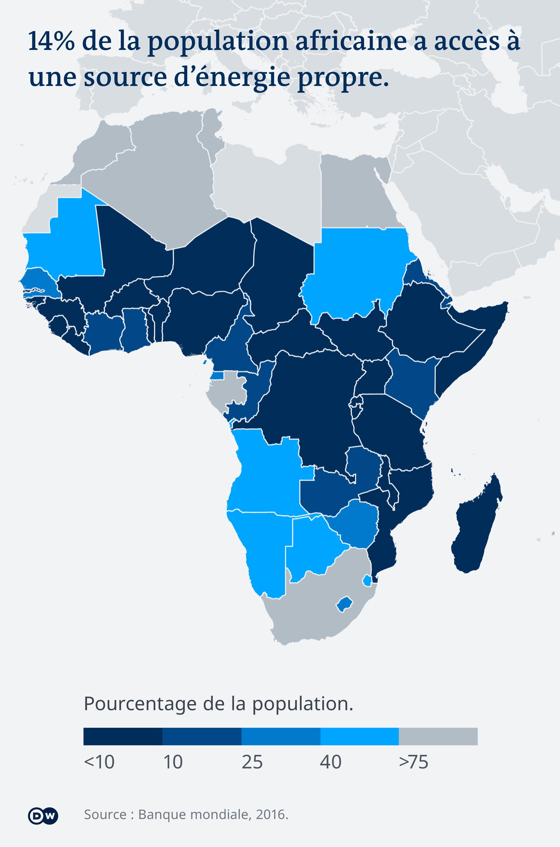 Infografik Luftverschmutzung Zugang zur sauberen Energie Afrika FR