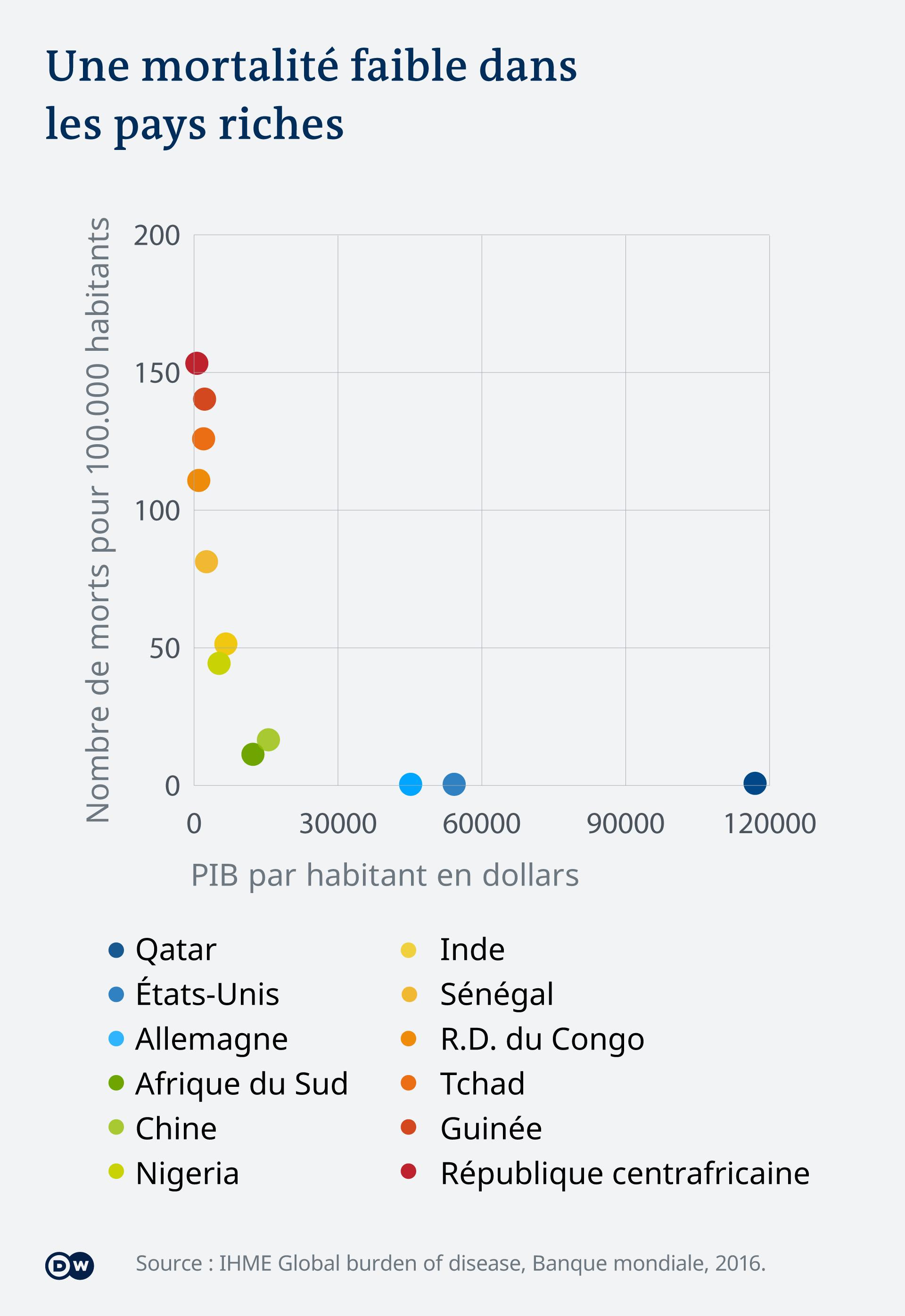 Infografik Luftverschmutzung Vergleich BIP Gestorbene FR