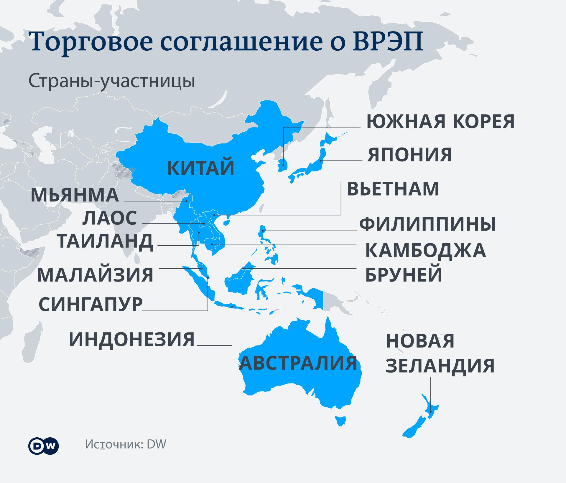 Infografik Karte Handelsabkommen RCEP RU