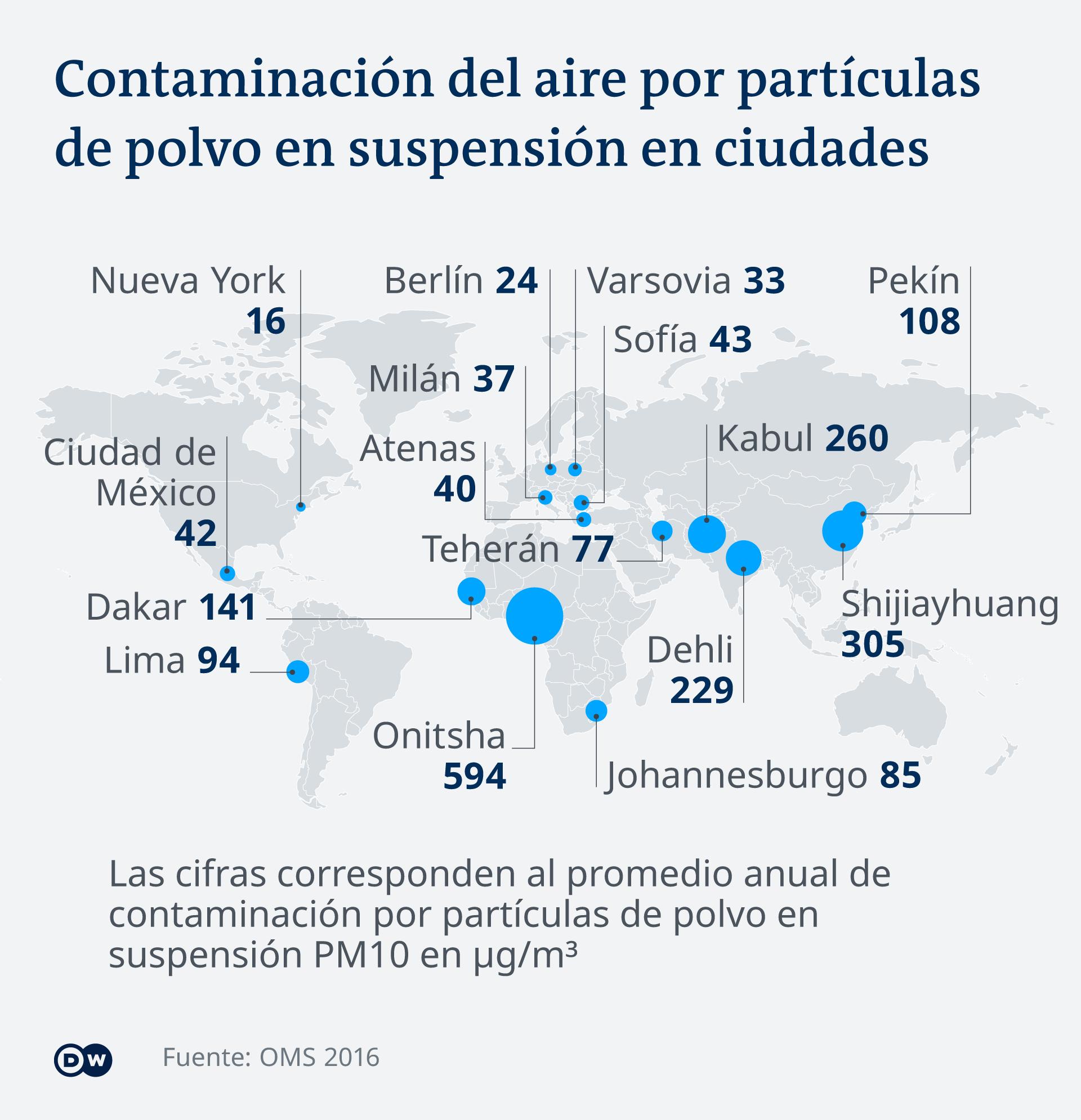 Infografik Karte Feinstaubkonzentration in ausgewählten Städten der Welt ES