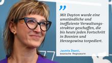 Zitat |Jasmila Zbanic