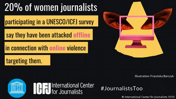 UNESCO study finds there is a strong link between online and offline violence against women journalists