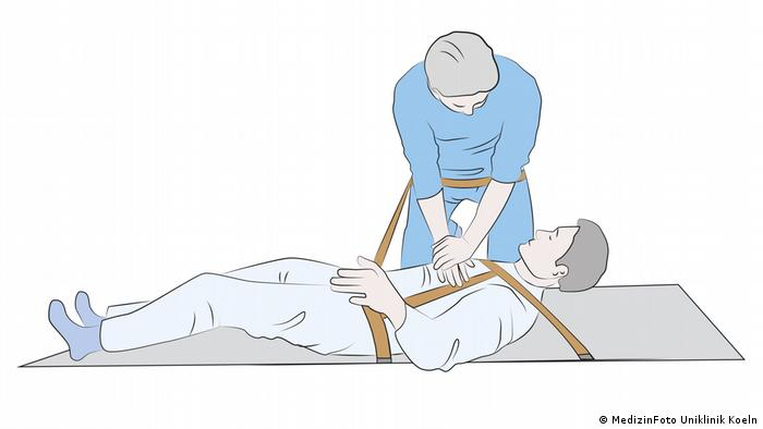 Illustration for cardiopulmonary resuscitation (CPR) during spaceflight, courtesy of Prof. Jochen Hinkelbein. This shows the side-straps method.