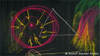 Космософия: рисунок Рудольфа Штайнера