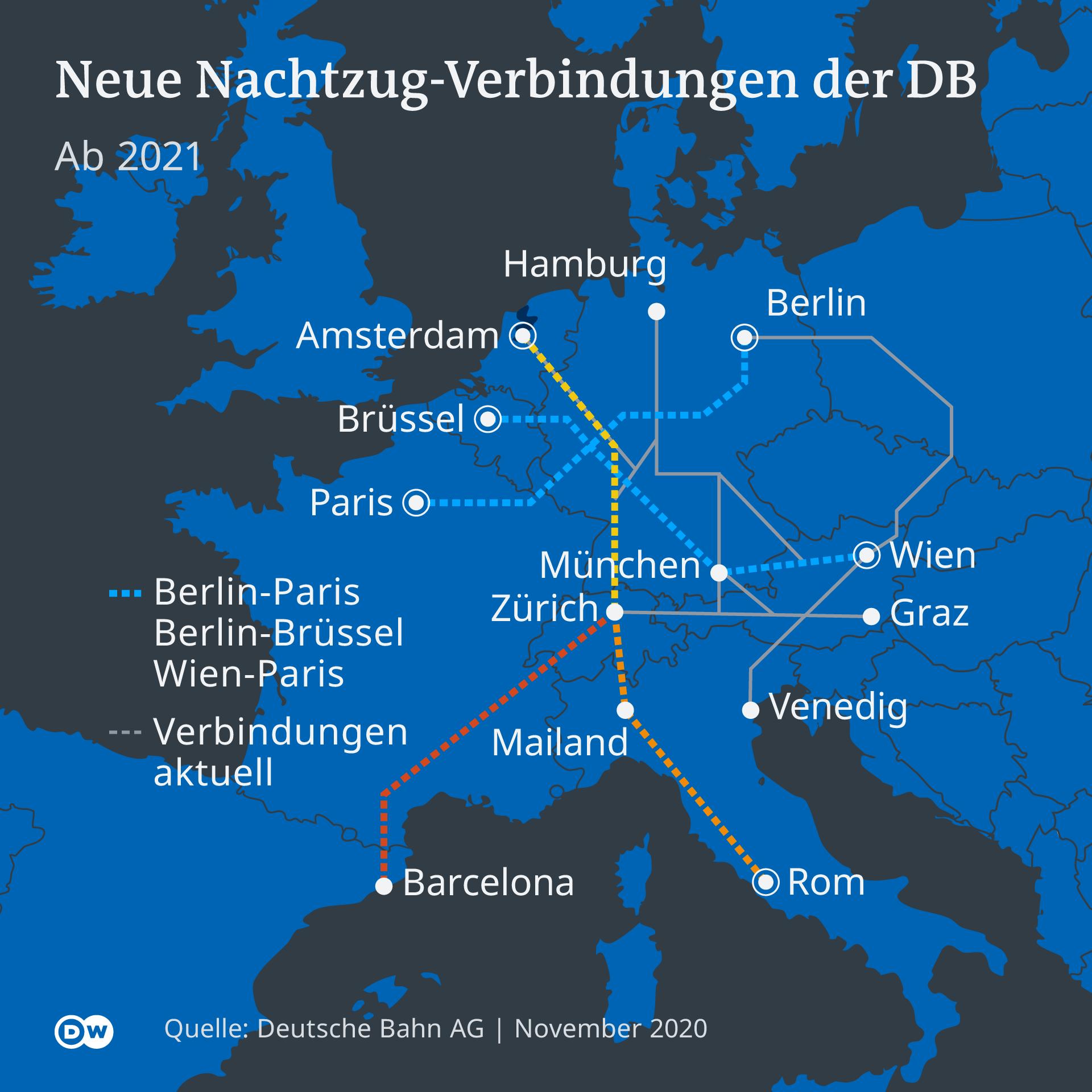 Infografik Neue Nachtzug-Verbindungen der DB ab 2021