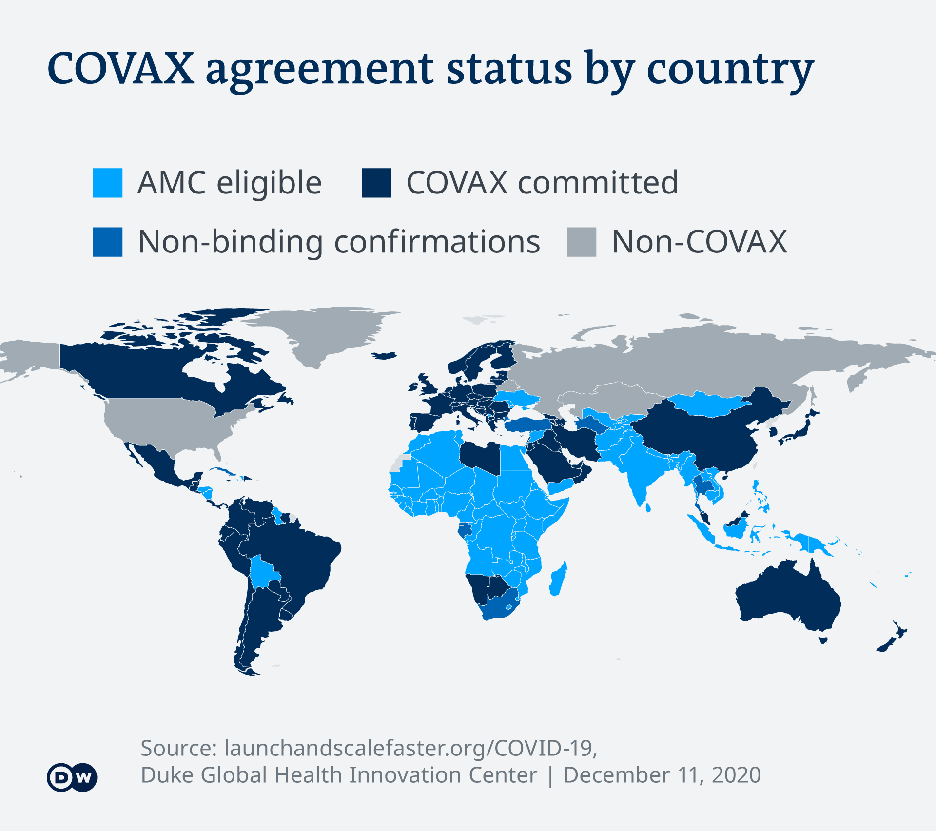 Covax countries EN
