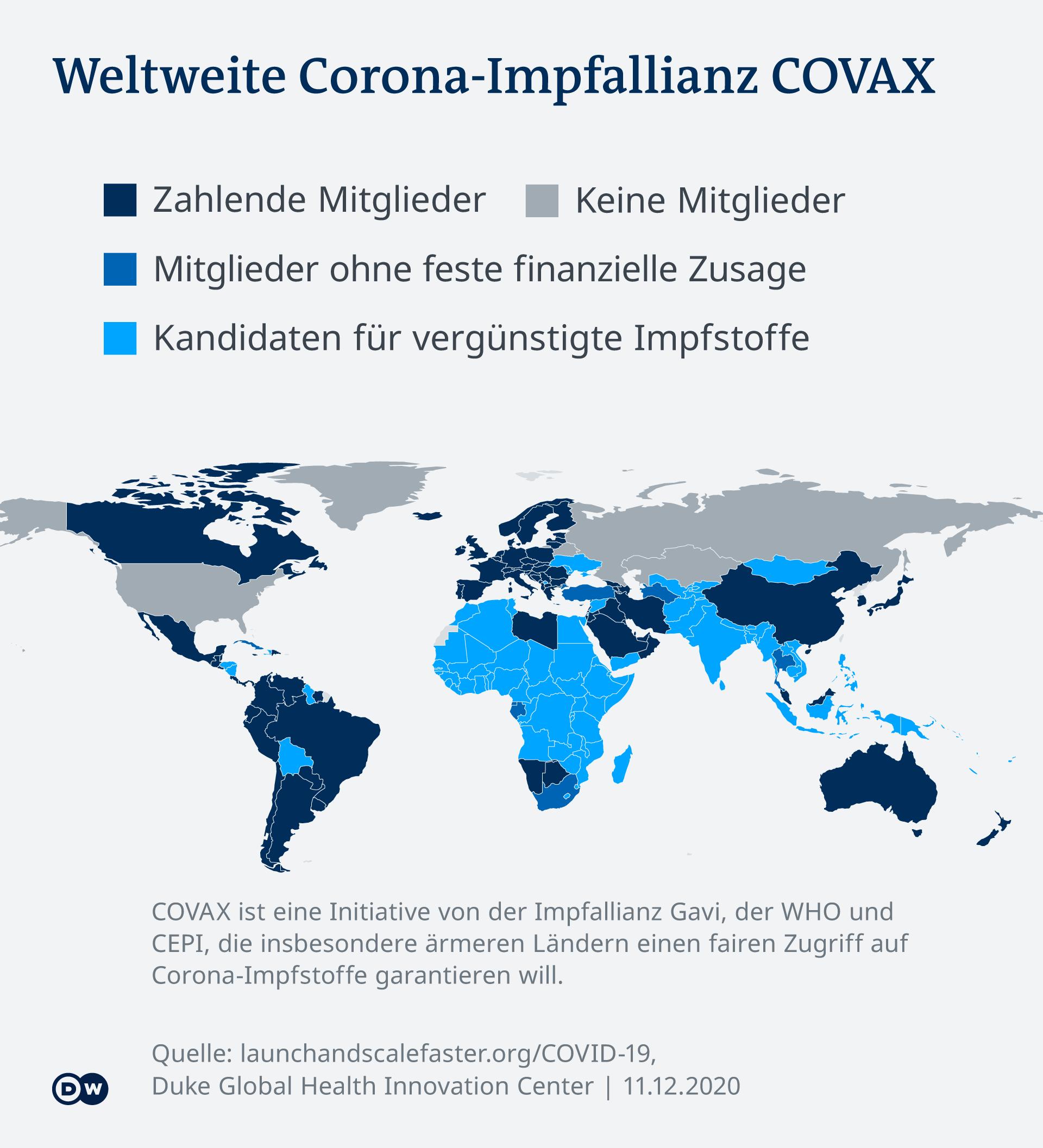 Infografik Impfallianz COVAX DE