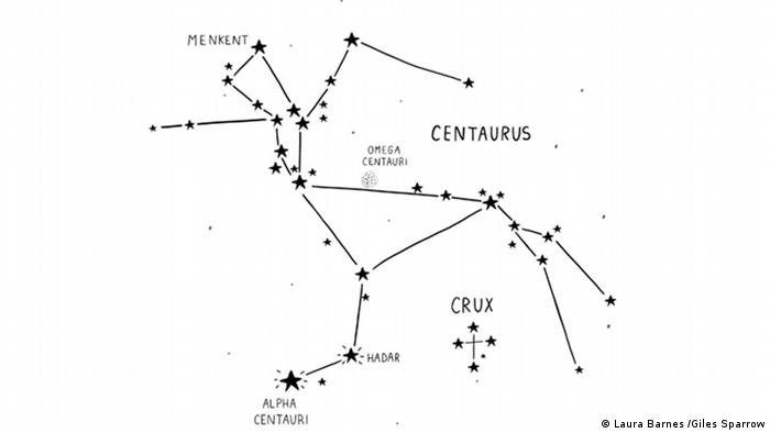 Illustration of Omega Centauri from the book A History of the Universe in 21 Stars by Giles Sparrow