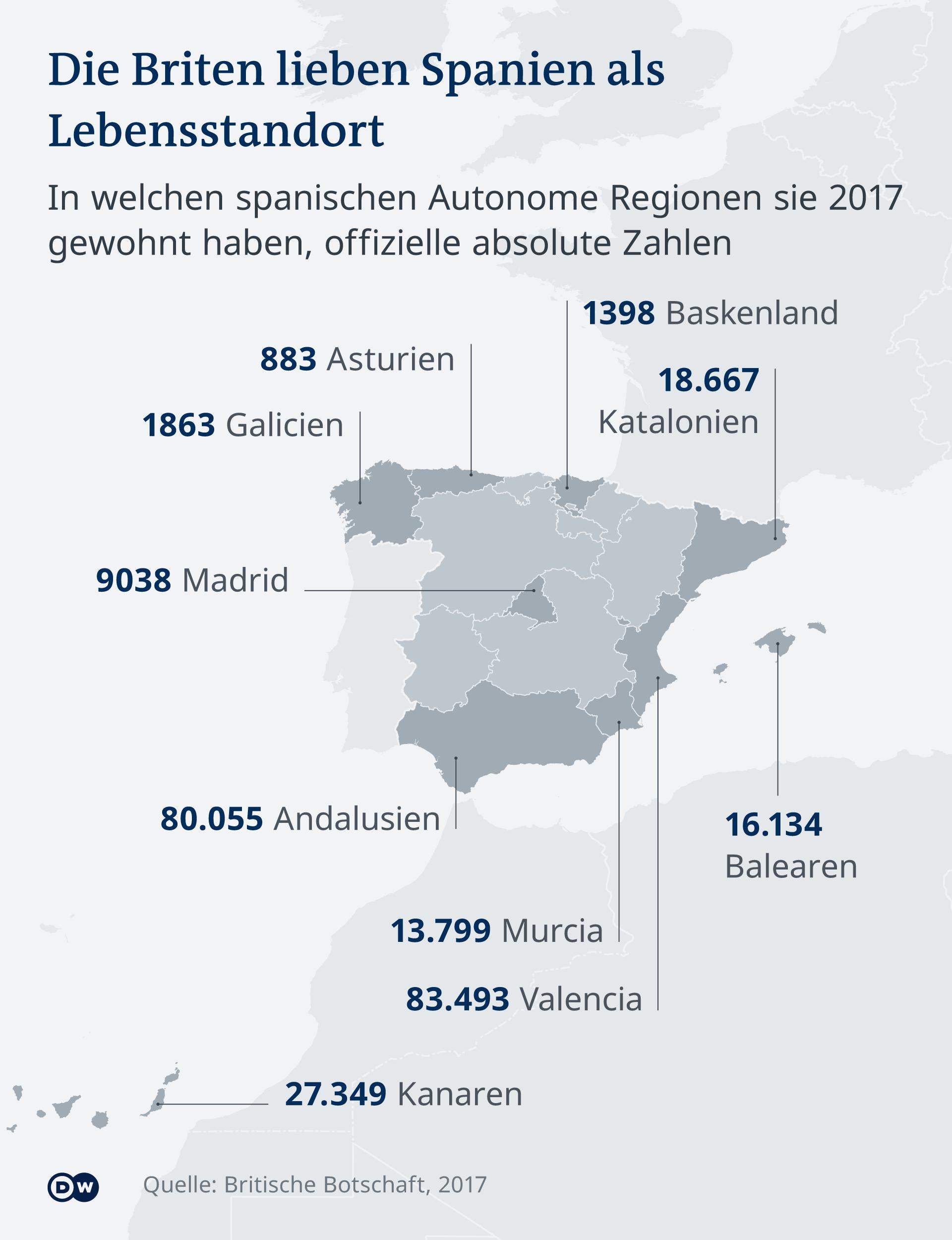 Infografik Briten in Spanien