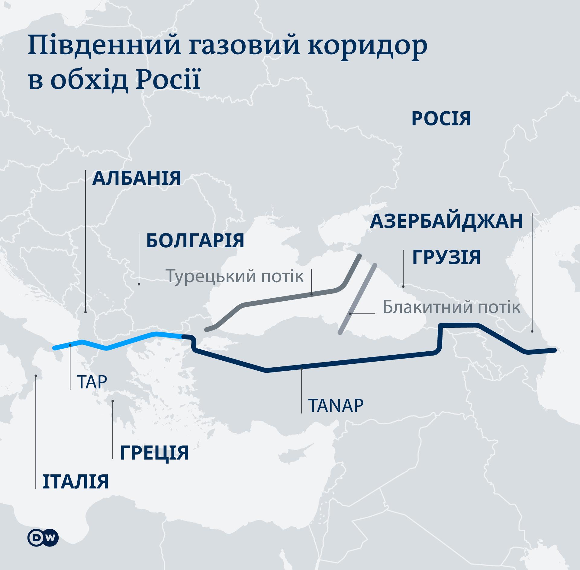 Мапа Південно-Східної Європи з зображенням трубопроводів TANAP, TAP, Турецький потік та Блакитний потік
