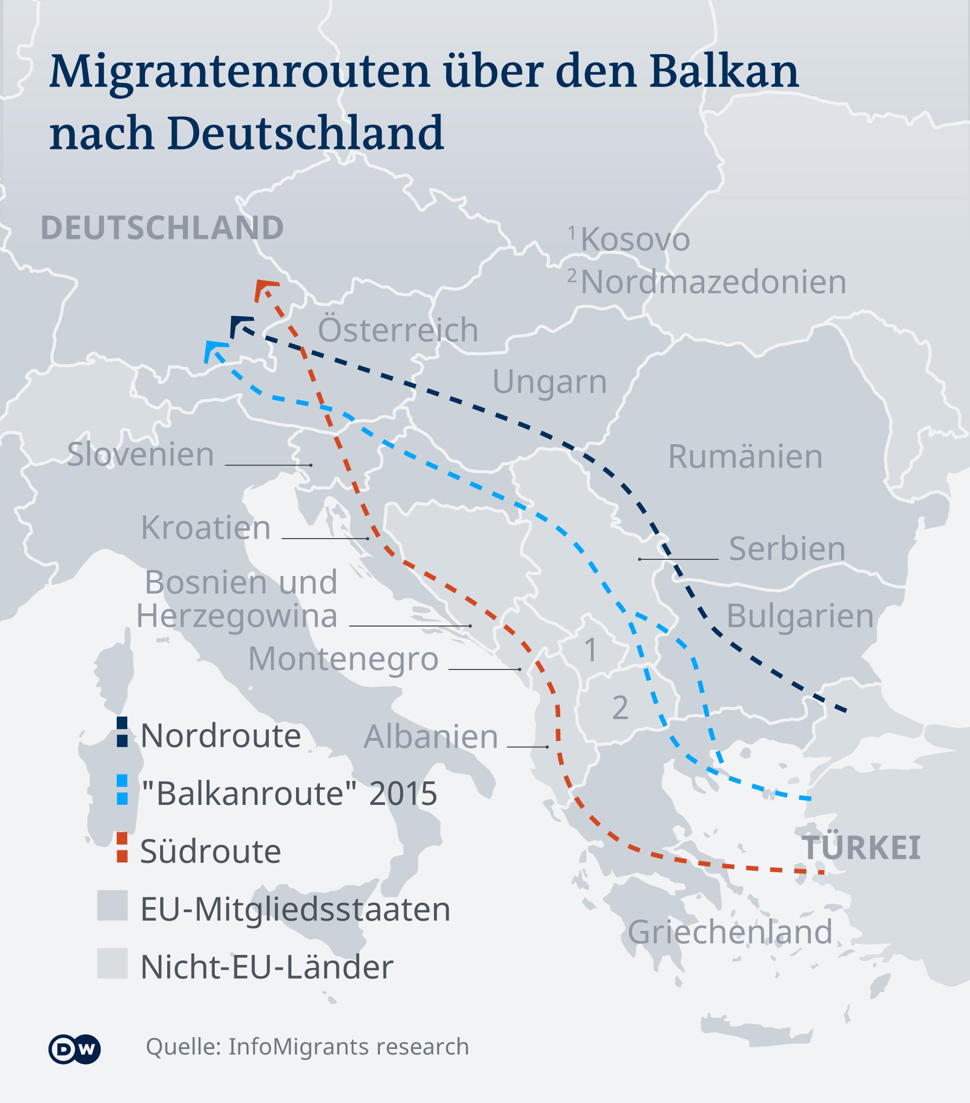 Infografik Migrantenrouten über den Balkan nach Deutschland DE