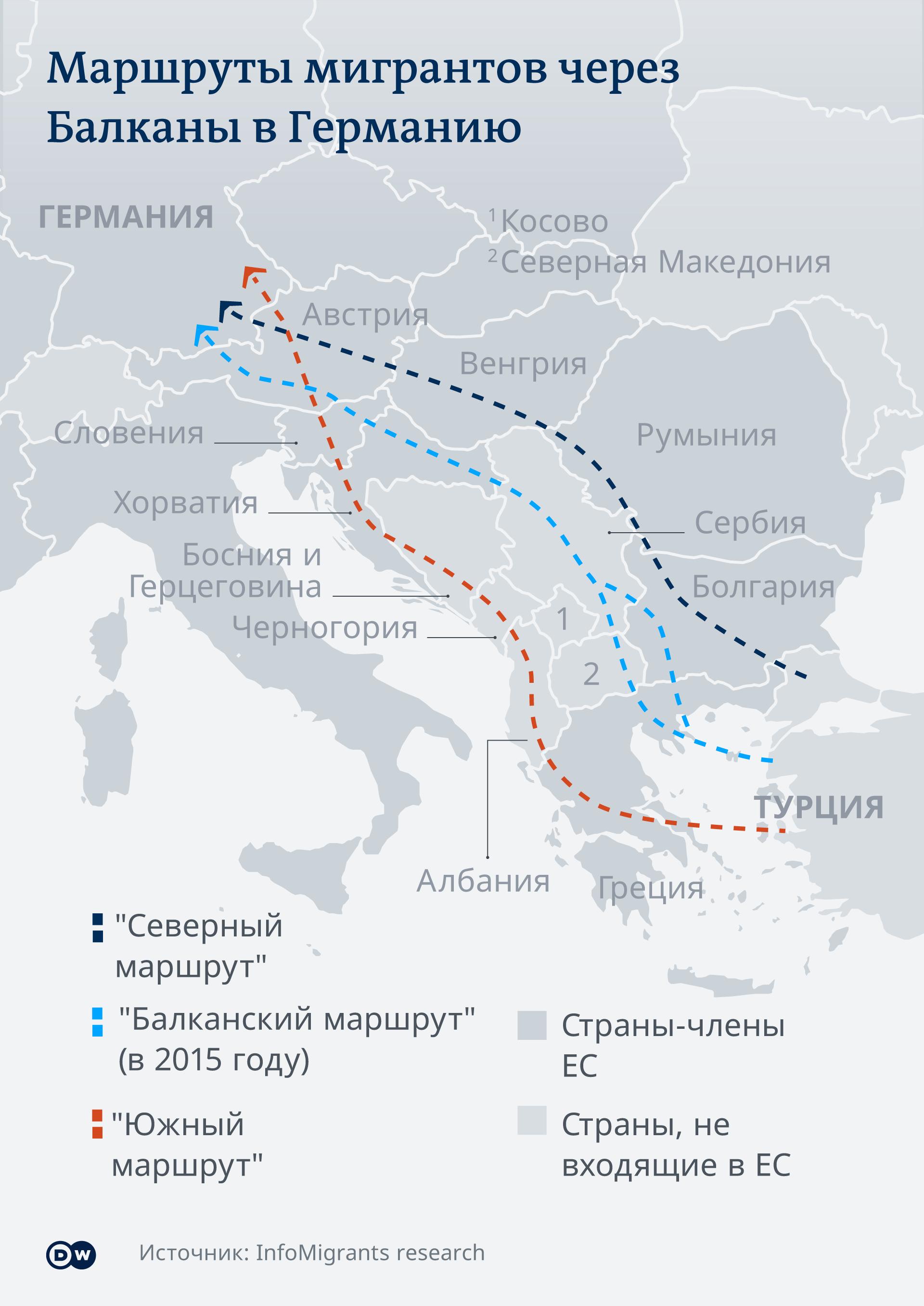 Инфографика: Маршруты мигрантов через Балканы в Германию
