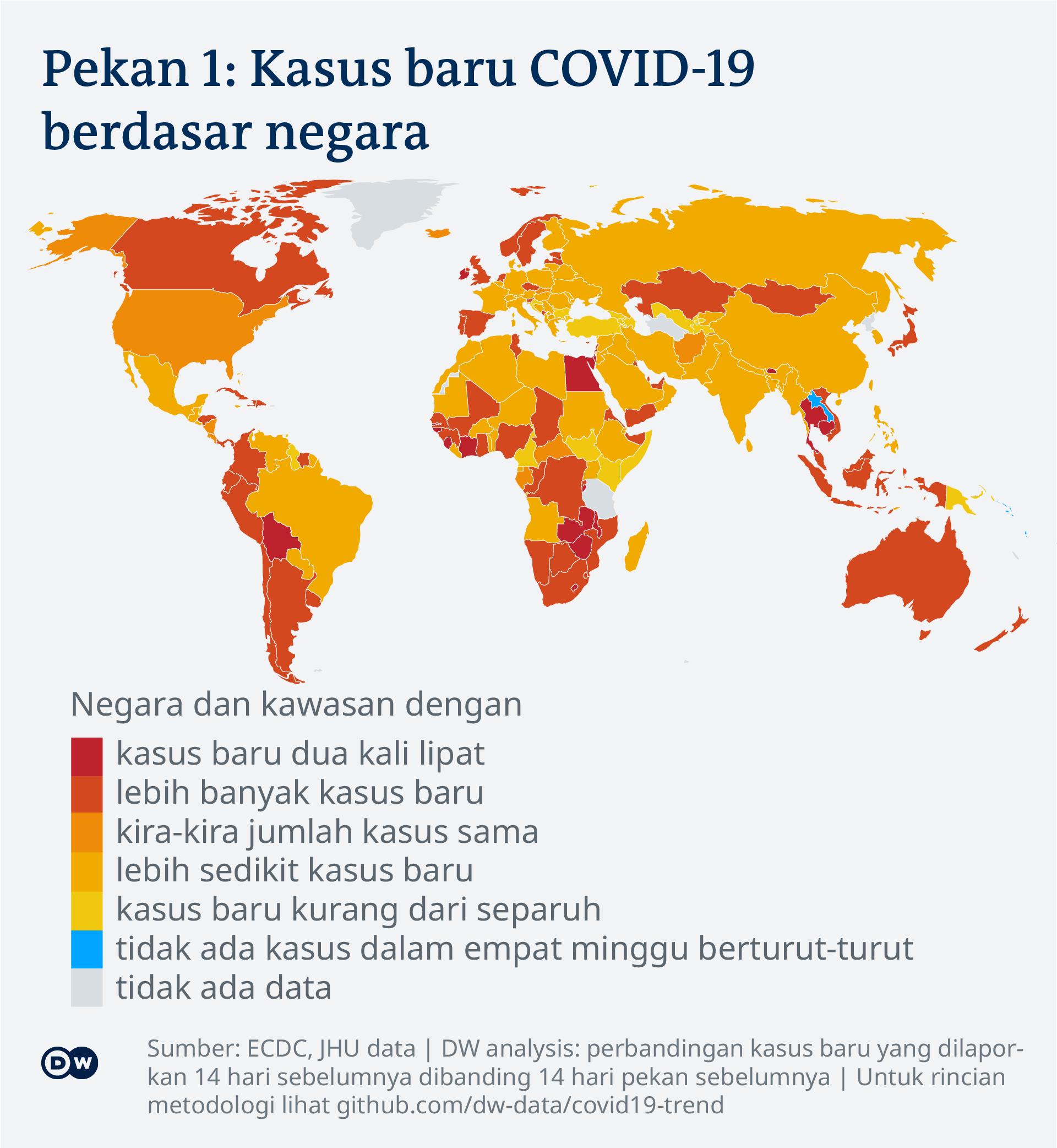 Data visualisasi COVID-19 kasus global baru