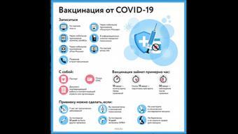 Наглядная инструкция с портала московского мэра для желающих сделать прививку от коронавируса