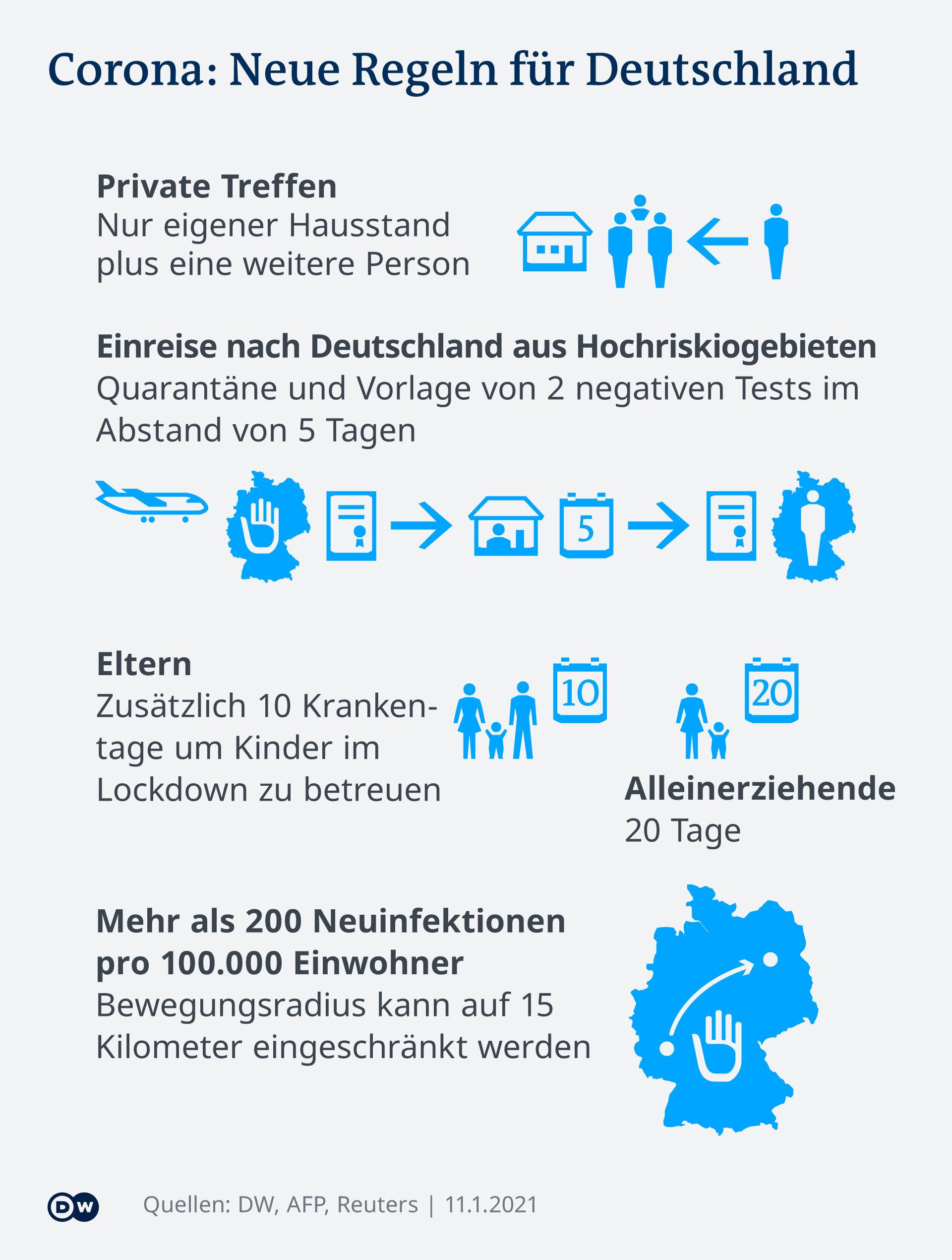 Infografik neue Corona Maßnahmen Einschränkungen Deutschland DE